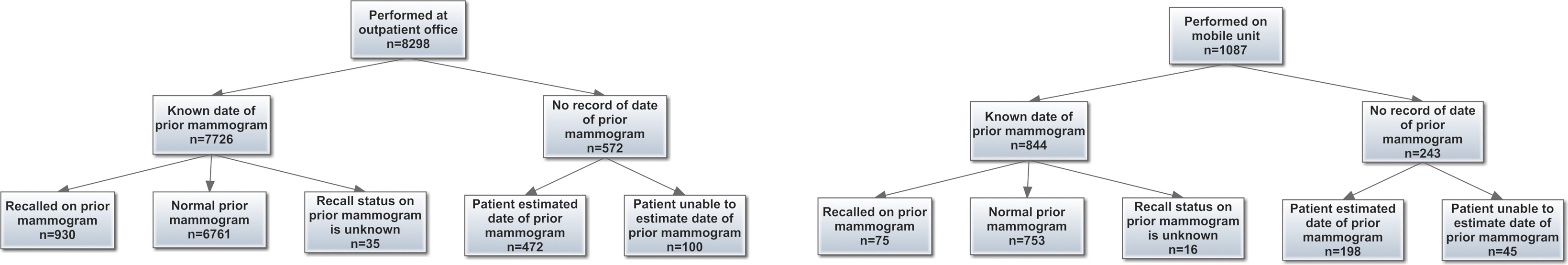 Discussion on this topic: False-Positive Mammogram Results, false-positive-mammogram-results/