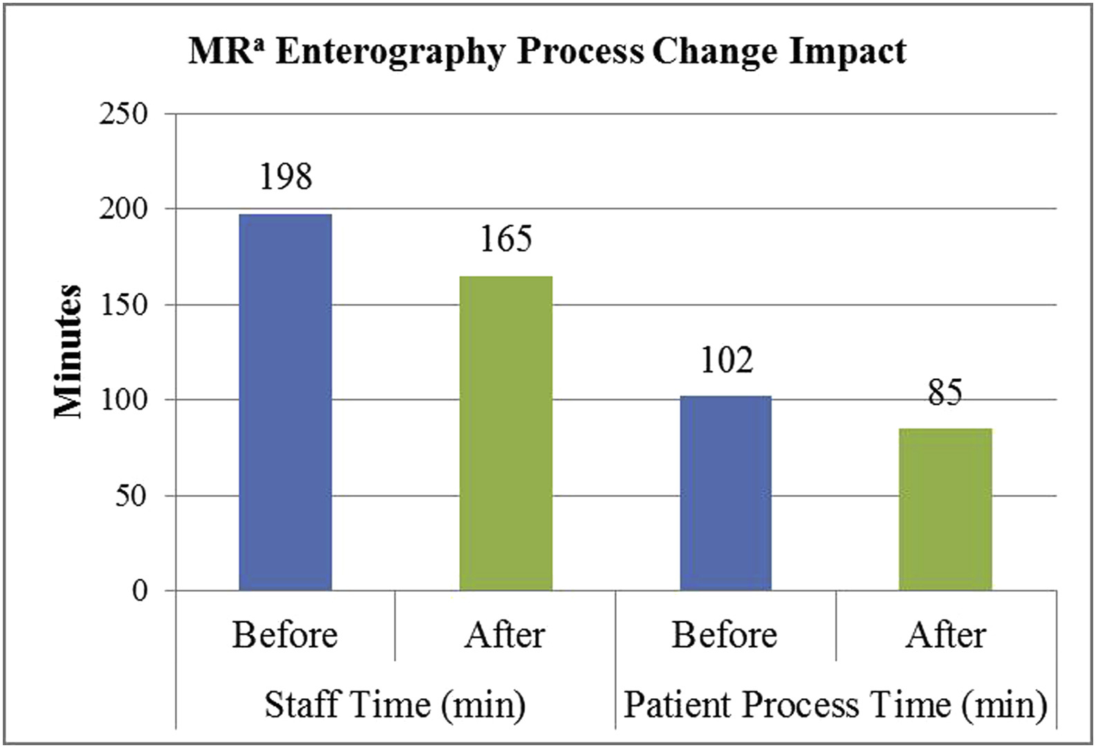 an analysis of the activity based costing method for radiology We interventional radiologists need to understand detailed costs per procedure  so we  and management circles known as time-driven activity-based costing ( tdabc)  cost accounting or cost analysis has not been a key concern for most .